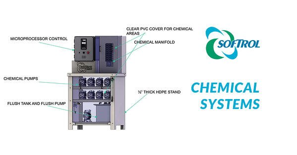 Catalyst Chemical Systems Automate Chemical Dispensing For Your Wash Aisle